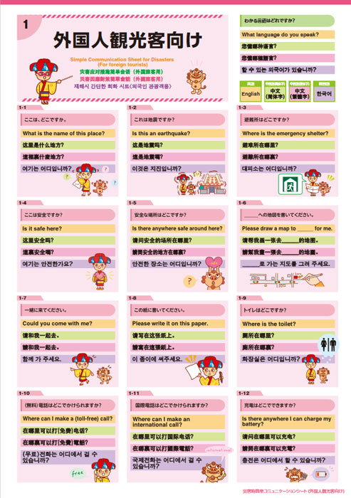 Simple Communication Sheet for Disasters (2019 )